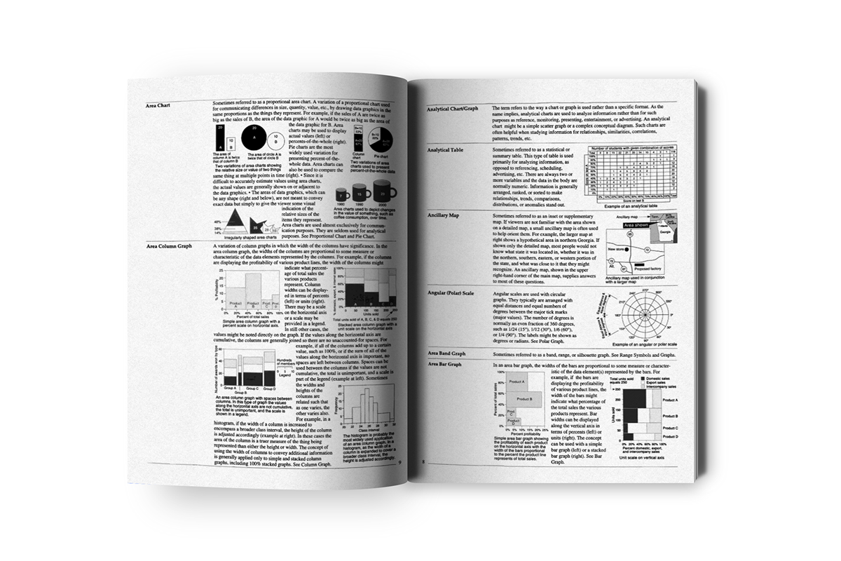 "Страницы книги ""Information Graphics: A Comprehensive Illustrated Reference"" Роберта Харриса"