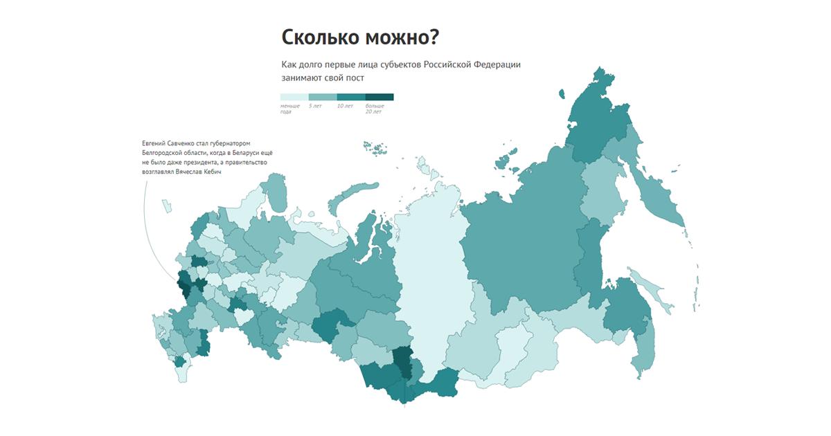 Конкурс для субъектов российской федерации